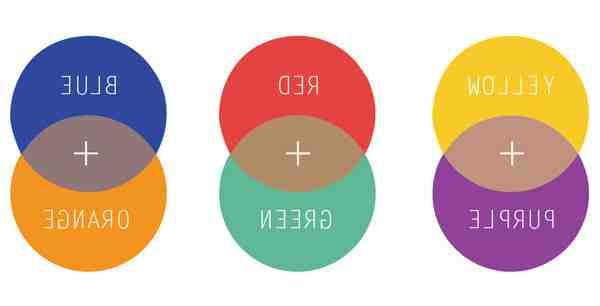 Comment choisir la couleur de son Anti-cerne ?