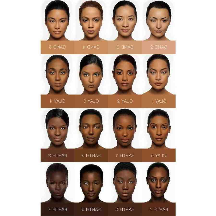 Comment connaître son teint de peau noire ?