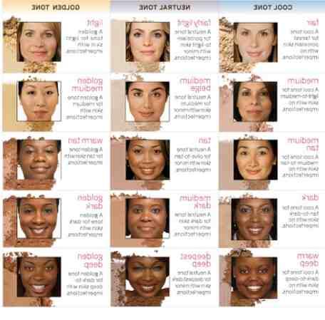 Comment déterminer son teint de peau ?